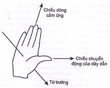 Quy tắc bàn tay phải động cơ điện là gì