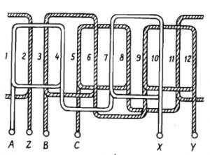 Động cơ không đồng bộ 3 pha triển khai dây quấn