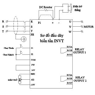 ảnh đại diện sơ đồ đâu dây biến tần INVT