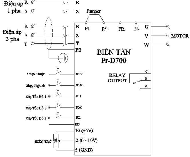 Biến tần Mitsubishi D700 Cách cài đặt CHI TIẾT NHẤT
