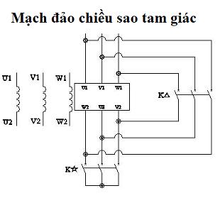 anh-dai-dien-mach-sao-tam-giac