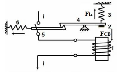 cấu tạo ký hiệu nguyên lý của aptomat