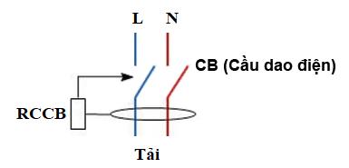 ký hiệu của cb chống giật-6