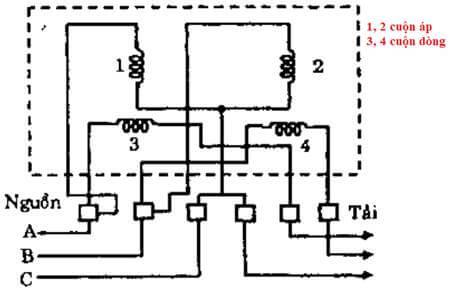 công dụng của công tơ điện