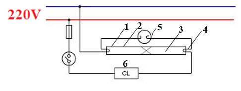 cấu tạo của đèn huỳnh quang
