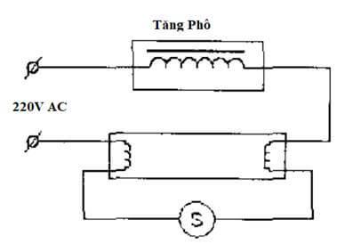 sơ đồ nguyên lý lắp đặt mạch điện đèn huỳnh quang 2 dây