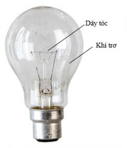 đèn sợi đốt dây tóc